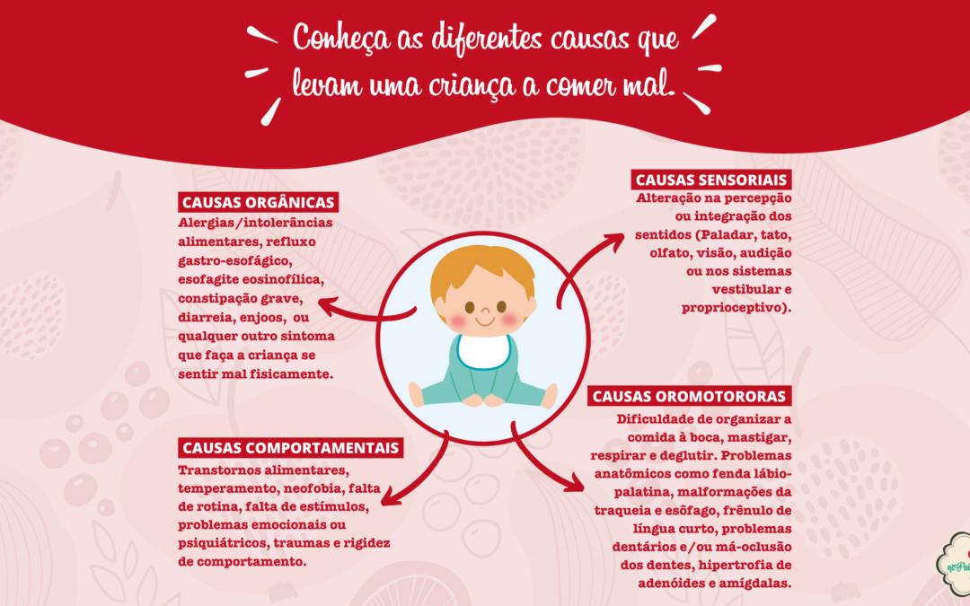 Conheça as diferentes causas que levam uma criança a comer mal.